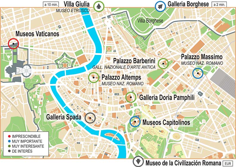 Los 10 mejores Museos de Roma