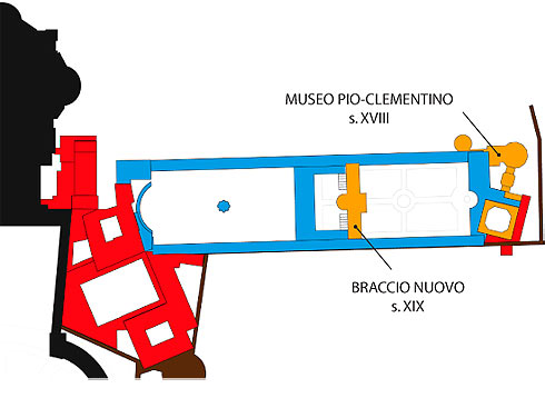 Nacimiento de los Museos Vaticanos