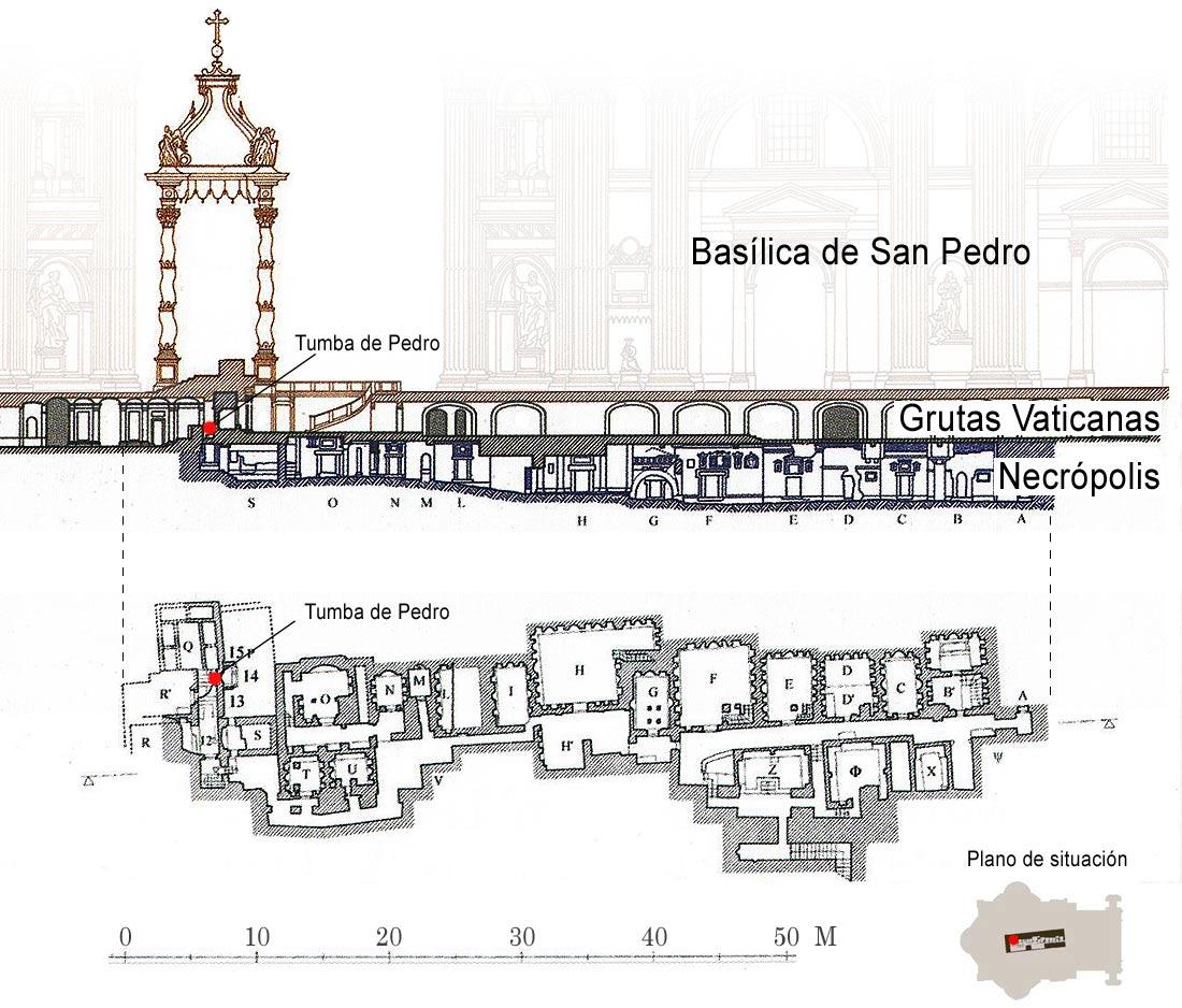 Plano de la Necropolis del Vaticano