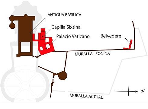 Formación de los Museos Vaticanos – Palacio del Belvedere